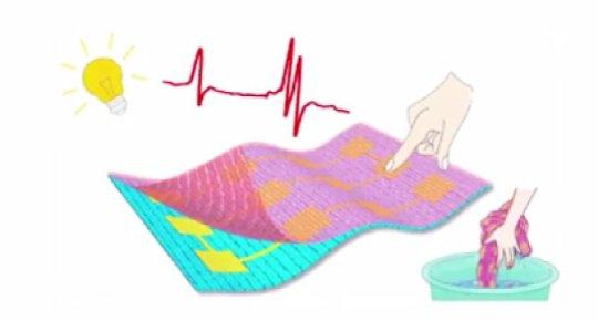 E- textiles control home appliances...