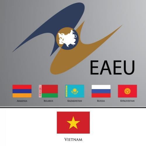 Hiệp định Thương mại Tự do Việt Nam - Liên minh Kinh tế Á Âu