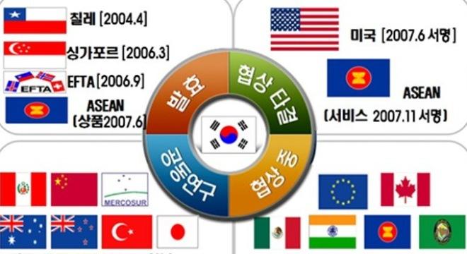 Hàn Quốc, Việt Nam tiến hành vòng đàm phán thứ năm về FTA